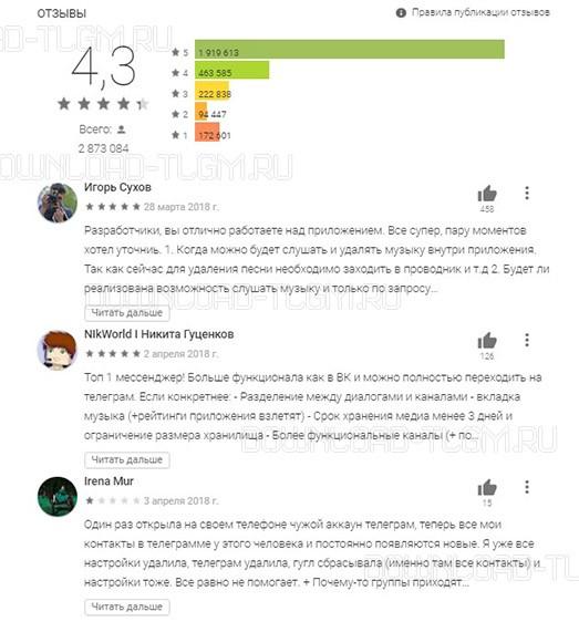 Отзывы о Telegram с Google Play